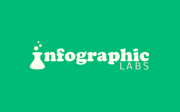 Infographic Labs