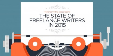 FWJ-State-of-Freelance-Writers-Featured-590x295